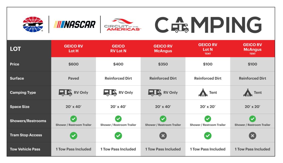 Campground details
